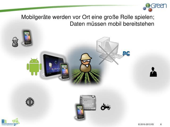 Mobilgeräte werden