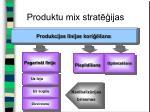 produktu mix strat ijas