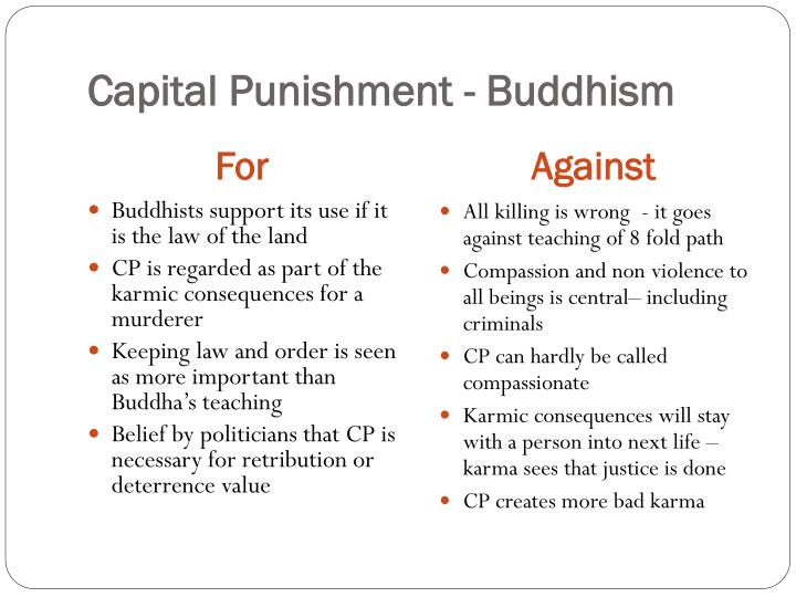 capital punishment buddhism n.