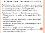 alternative internet activity