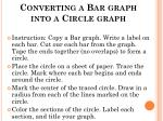 converting a bar graph into a circle graph