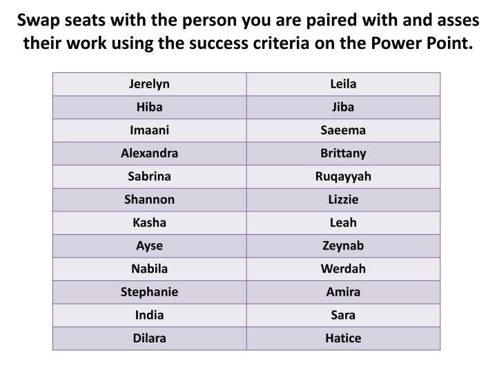 Swap seats with the person you are paired with and asses their work using the success criteria on the Power Point.