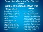connections between the gita and walden symbol of the upside down tree