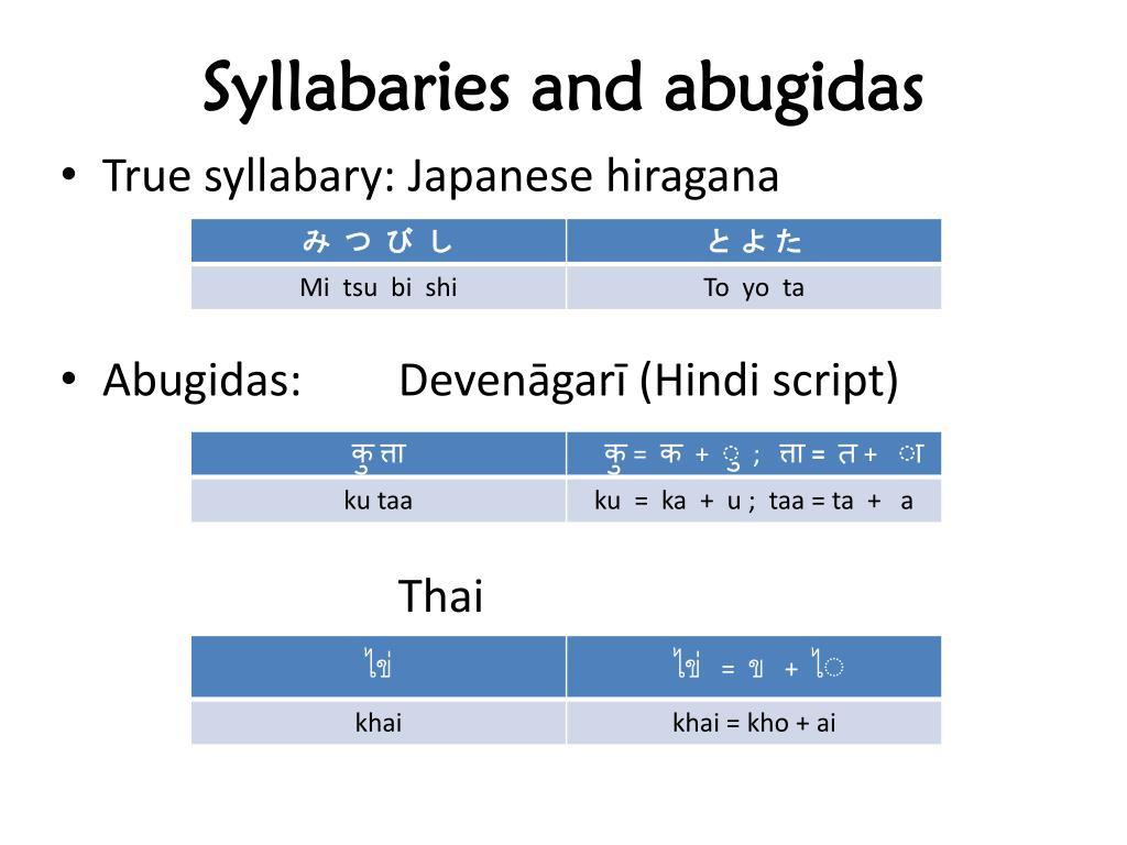 PPT - Understanding Asian Names PowerPoint Presentation - ID:2077689