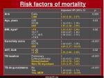 risk factors of mortality