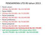 pendapatan utd rs tahun 2013