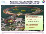 r elativistic h eavy i on c ollider rhic brookhaven national laboratory bnl upton ny
