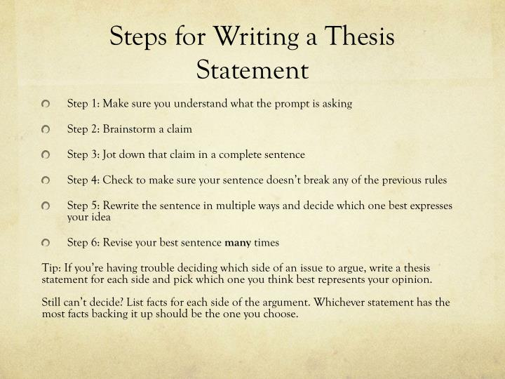 Order of writing thesis