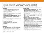 cycle three january june 2012