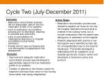 cycle two july december 2011