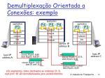 demultiplexa o orientada a conex es exemplo