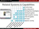 related systems capabilities