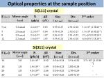 optical properties at the sample position
