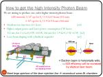 how to get the high intensity photon beam
