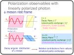 polarization observables with linearly polarized photon