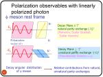 polarization observables with linearly polarized photon1