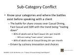 sub category conflict