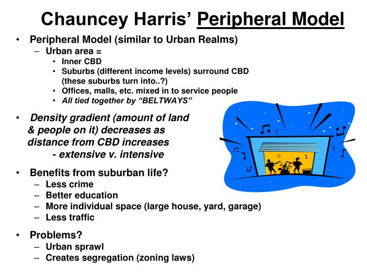chauncey harris peripheral model n.