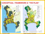 conceptual framework the plan