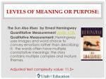 levels of meaning or purpose