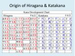 origin of hiragana katakana