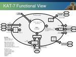 kat 7 functional view