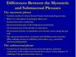 differences between the myenteric and submucosal plexuses