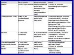 hormonal control of gastrointestinal motility1