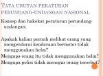 tata urutan peraturan perundang undangan nasional