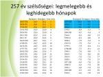 257 v sz ls s gei legmelegebb s leghidegebb h napok