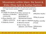 movements within islam the sunni shiite shia split further factions