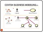 contoh business modeling 1