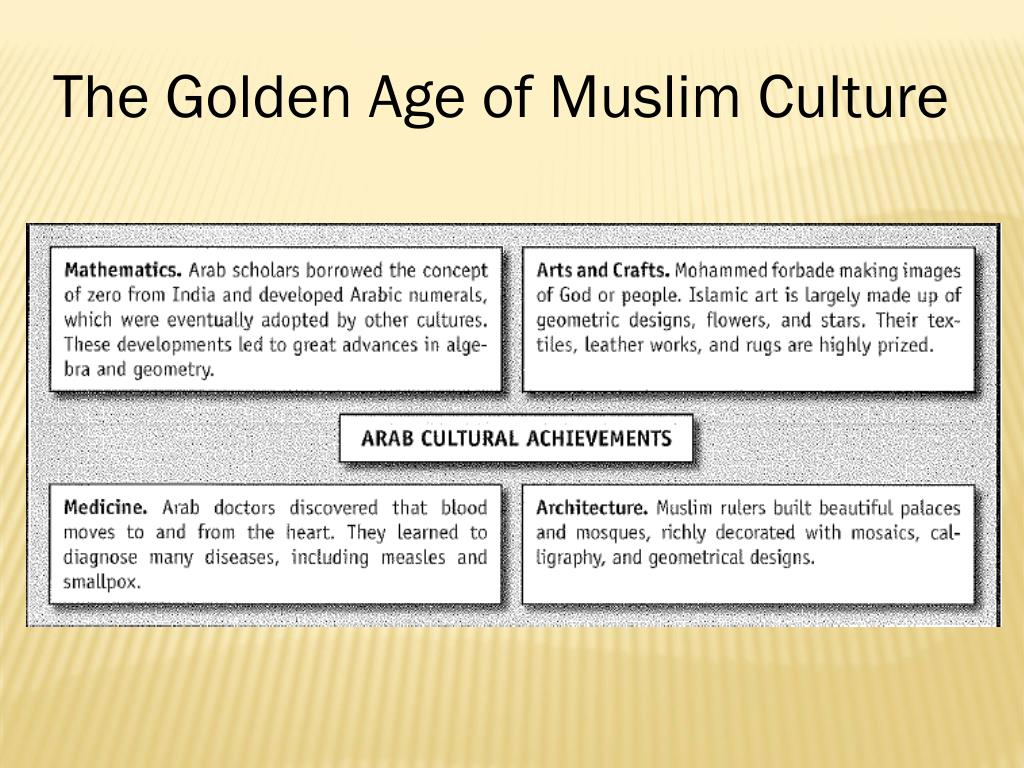 PPT - Unit 3 -Chapter 9: The Islamic World and Africa
