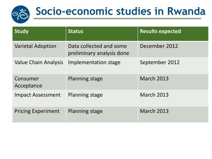 Socio-economic studies in Rwanda