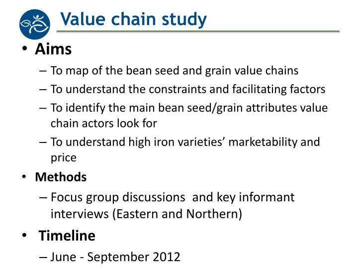 Value chain study