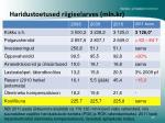 haridustoetused riigieelarves mln kr