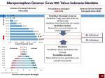mempersiapkan generasi emas 100 tahun indonesia merdeka