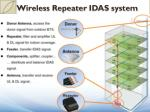 wireless repeater idas system