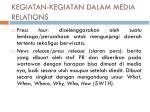 kegiatan kegiatan dalam media relations
