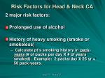 risk factors for head neck ca