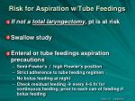 risk for aspiration w tube feedings
