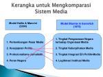 kerangka untuk mengkomparasi sistem media