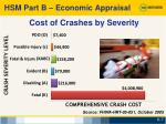 cost of crashes by severity