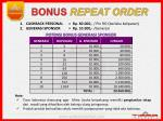 bonus repeat order