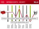defense in depth security