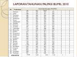 laporan tahunan palpasi bumil 201 3
