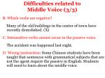 difficulties related to middle voice 3 3