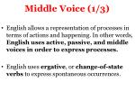 middle voice 1 3