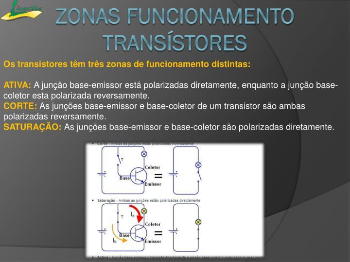 Os transistores têm três zonas de funcionamento distintas: