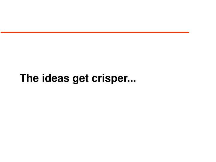The ideas get crisper...